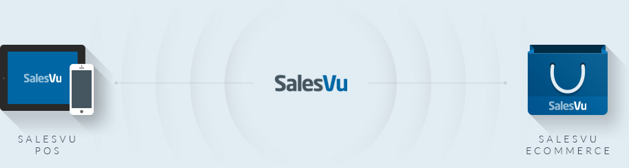 Integration with Other SalesVu Solutions